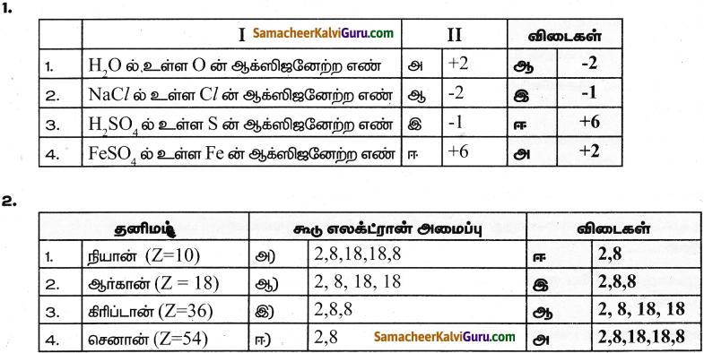 Samacheer Kalvi 9th Science Guide Chapter 13 வேதிப்பிணைப்பு 8