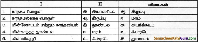 Samacheer Kalvi 9th Science Guide Chapter 5 காந்தவியல் மற்றும் மின்காந்தவியல் 1