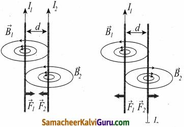 Samacheer Kalvi 9th Science Guide Chapter 5 காந்தவியல் மற்றும் மின்காந்தவியல் 11
