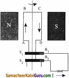 Samacheer Kalvi 9th Science Guide Chapter 5 காந்தவியல் மற்றும் மின்காந்தவியல் 12
