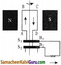 Samacheer Kalvi 9th Science Guide Chapter 5 காந்தவியல் மற்றும் மின்காந்தவியல் 2