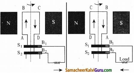 Samacheer Kalvi 9th Science Guide Chapter 5 காந்தவியல் மற்றும் மின்காந்தவியல் 7