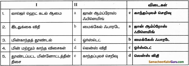 Samacheer Kalvi 9th Science Guide Chapter 5 காந்தவியல் மற்றும் மின்காந்தவியல் 9
