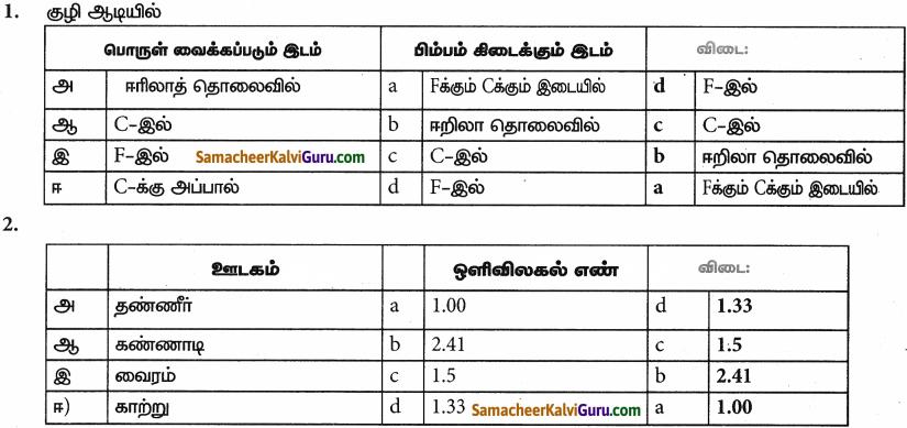 Samacheer Kalvi 9th Science Guide Chapter 6 ஒளி 10