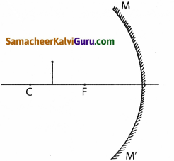 Samacheer Kalvi 9th Science Guide Chapter 6 ஒளி 2