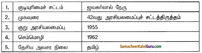 Samacheer Kalvi 10th Social Science Guide Civics Chapter 1 இந்திய அரசியலமைப்பு 1