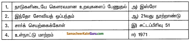 Samacheer Kalvi 10th Social Science Guide Civics Chapter 4 இந்தியாவின் வெளியுறவுக் கொள்கை 4
