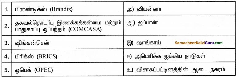 Samacheer Kalvi 10th Social Science Guide Civics Chapter 5 இந்தியாவின் சர்வதேச உறவுகள் 1