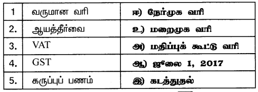 Samacheer Kalvi 10th Social Science Guide Economics Chapter 4 அரசாங்கமும் வரிகளும் 2