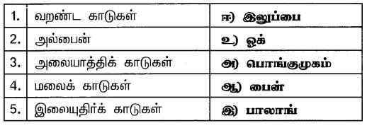 Samacheer Kalvi 10th Social Science Guide Geography Chapter 2 இந்தியா – காலநிலை மற்றும் இயற்கைத் தாவரங்கள் 7