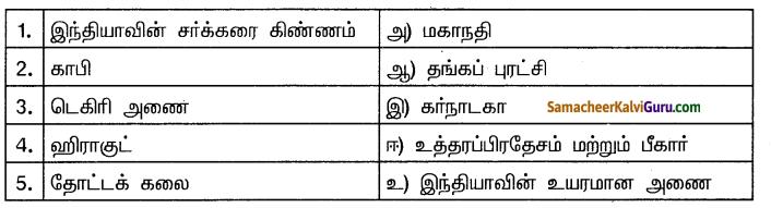 Samacheer Kalvi 10th Social Science Guide Geography Chapter 3 இந்தியா – வேளாண்மை 1