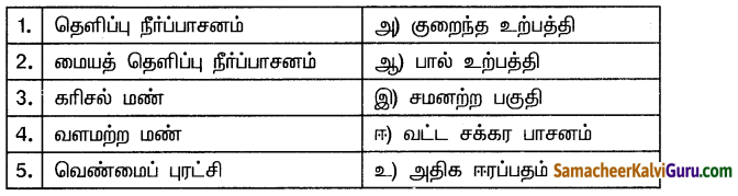 Samacheer Kalvi 10th Social Science Guide Geography Chapter 3 இந்தியா – வேளாண்மை 11