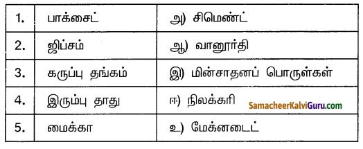 Samacheer Kalvi 10th Social Science Guide Geography Chapter 4 இந்தியர் – வளங்கள் மற்றும் தொழிலகங்கள் 1