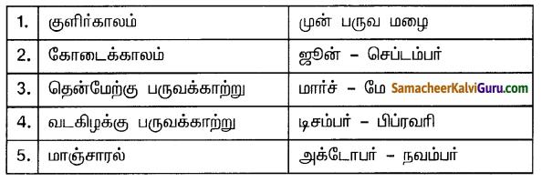 Samacheer Kalvi 10th Social Science Guide Geography Chapter 6 தமிழ்நாடு – இயற்கைப் பிரிவுகள் 1