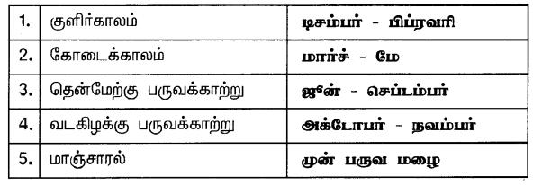 Samacheer Kalvi 10th Social Science Guide Geography Chapter 6 தமிழ்நாடு – இயற்கைப் பிரிவுகள் 2