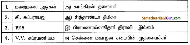 Samacheer Kalvi 10th Social Science Guide History Chapter 10 தமிழ்நாட்டில் சமூக மாற்றங்கள் 3