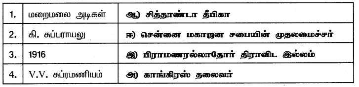 Samacheer Kalvi 10th Social Science Guide History Chapter 10 தமிழ்நாட்டில் சமூக மாற்றங்கள் 4