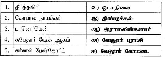 Samacheer Kalvi 10th Social Science Guide History Chapter 6 2