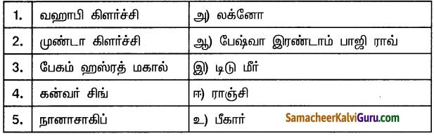 Samacheer Kalvi 10th Social Science Guide History Chapter 7 காலனியத்துக்கு எதிரான இயக்கங்களும் தேசியத்தின் தோற்றமும் 1