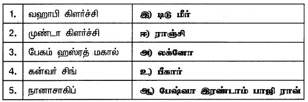 Samacheer Kalvi 10th Social Science Guide History Chapter 7 காலனியத்துக்கு எதிரான இயக்கங்களும் தேசியத்தின் தோற்றமும் 2