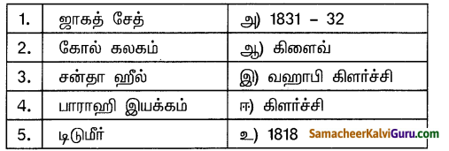 Samacheer Kalvi 10th Social Science Guide History Chapter 7 காலனியத்துக்கு எதிரான இயக்கங்களும் தேசியத்தின் தோற்றமும் 3
