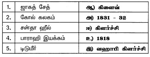 Samacheer Kalvi 10th Social Science Guide History Chapter 7 காலனியத்துக்கு எதிரான இயக்கங்களும் தேசியத்தின் தோற்றமும் 4