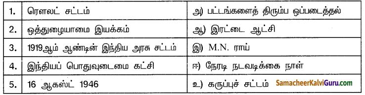 Samacheer Kalvi 10th Social Science Guide History Chapter 8 தேசியம் காந்திய காலகட்டம் 1
