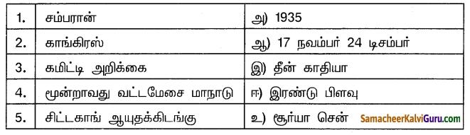 Samacheer Kalvi 10th Social Science Guide History Chapter 8 தேசியம் காந்திய காலகட்டம் 3