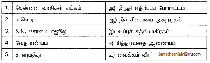 Samacheer Kalvi 10th Social Science Guide History Chapter 9 தமிழ்நாட்டில் விடுதலைப் போராட்டம் 1