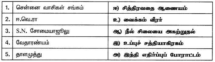 Samacheer Kalvi 10th Social Science Guide History Chapter 9 தமிழ்நாட்டில் விடுதலைப் போராட்டம் 2