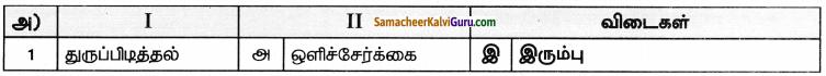 Samacheer Kalvi 8th Science Guide Chapter 10 நம்மைச்சுற்றி நிகழும் மாற்றங்கள் 1