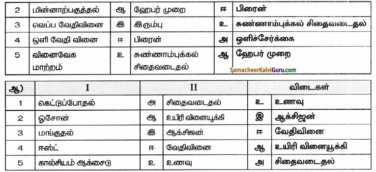 Samacheer Kalvi 8th Science Guide Chapter 10 நம்மைச்சுற்றி நிகழும் மாற்றங்கள் 2