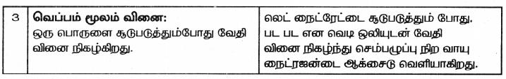 Samacheer Kalvi 8th Science Guide Chapter 10 நம்மைச்சுற்றி நிகழும் மாற்றங்கள் 6