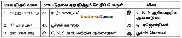 Samacheer Kalvi 8th Science Guide Chapter 10 நம்மைச்சுற்றி நிகழும் மாற்றங்கள் 7