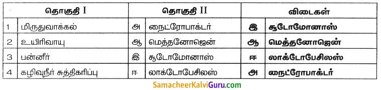 Samacheer Kalvi 8th Science Guide Chapter 16 நுண்ணியிரிகள் 4