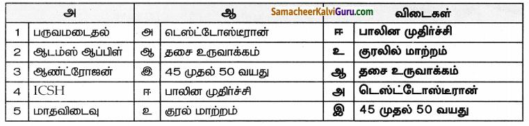 Samacheer Kalvi 8th Science Guide Chapter 20 வளரிளம் பருவமடைதல் 1