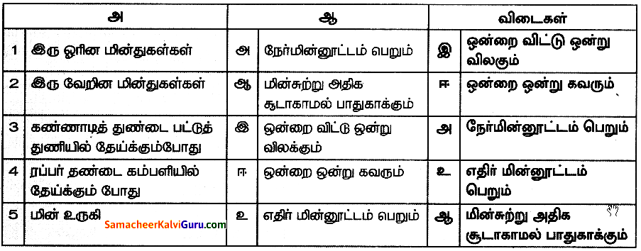 Samacheer Kalvi 8th Science Guide Chapter 5 மின்னியல் 1