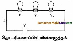 Samacheer Kalvi 8th Science Guide Chapter 5 மின்னியல் 3