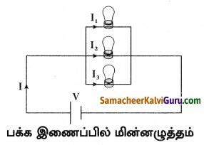 Samacheer Kalvi 8th Science Guide Chapter 5 மின்னியல் 4