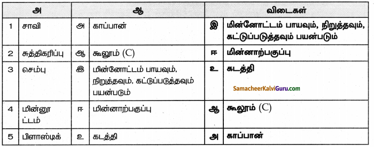 Samacheer Kalvi 8th Science Guide Chapter 5 மின்னியல் 6
