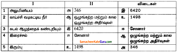 Samacheer Kalvi 8th Science Guide Chapter 6 ஒலியியல் 4