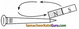 Samacheer Kalvi 8th Science Guide Chapter 7 காந்தவியல் 2