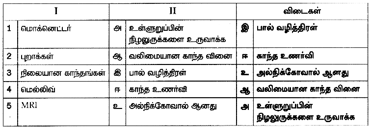 Samacheer Kalvi 8th Science Guide Chapter 7 காந்தவியல் 6