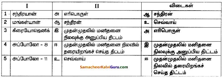 Samacheer Kalvi 8th Science Guide Chapter 8 அண்டம் மற்றும் விண்வெளி அறிவியல் 1