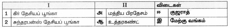 Samacheer Kalvi 8th Science Guide Chapter Chapter 22 தாவரங்கள் மற்றும் விலங்குகளைப் பாதுகாத்தல் 1