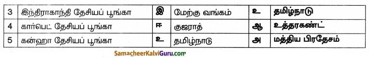 Samacheer Kalvi 8th Science Guide Chapter Chapter 22 தாவரங்கள் மற்றும் விலங்குகளைப் பாதுகாத்தல் 2