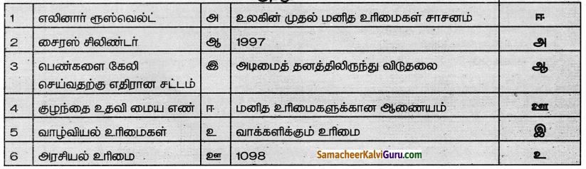 Samacheer Kalvi 8th Social Science Guide Civics Chapter 4 மனித உரிமைகளும் ஐக்கிய நாடுகள் சபையும் 1