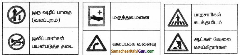 Samacheer Kalvi 8th Social Science Guide Civics Chapter 5 சாலை பாதுகாப்பு விதிகள் மற்றும் நெறிமுறைகள் 2