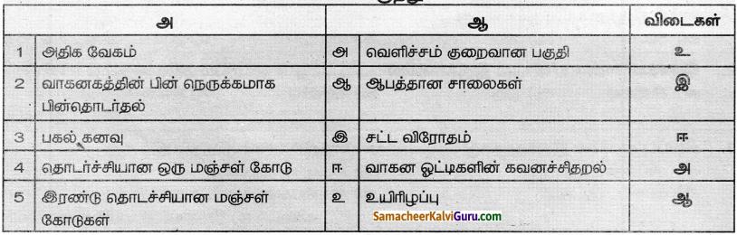 Samacheer Kalvi 8th Social Science Guide Civics Chapter 5 சாலை பாதுகாப்பு விதிகள் மற்றும் நெறிமுறைகள் 5
