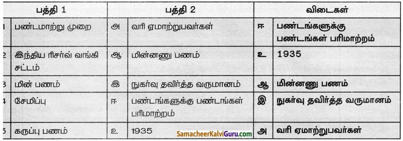 Samacheer Kalvi 8th Social Science Guide Economics Chapter 1 பணம், சேமிப்பு மற்றும் முதலீடுகள் 1